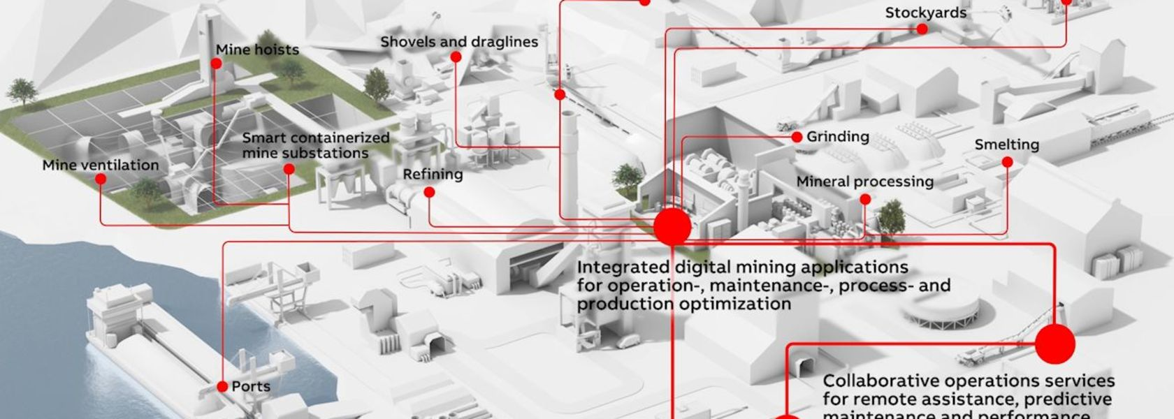 ABB launches its mine optimisation package