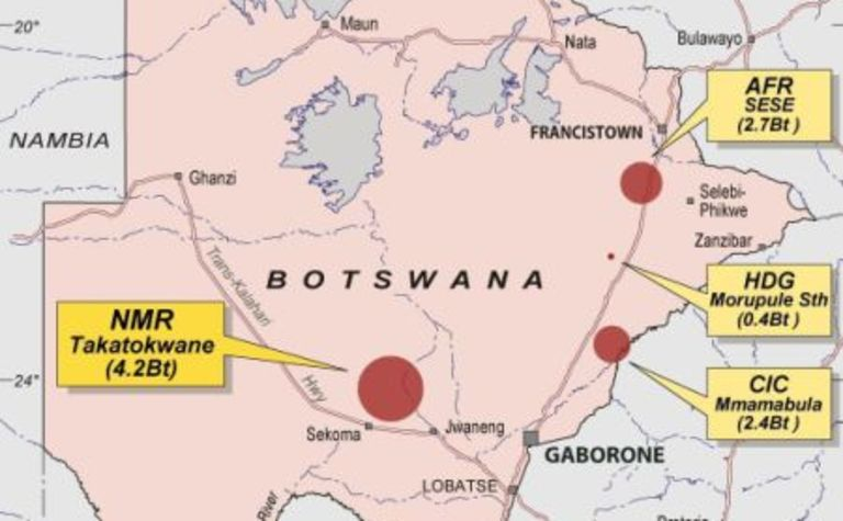 UG vs OC in Botswana